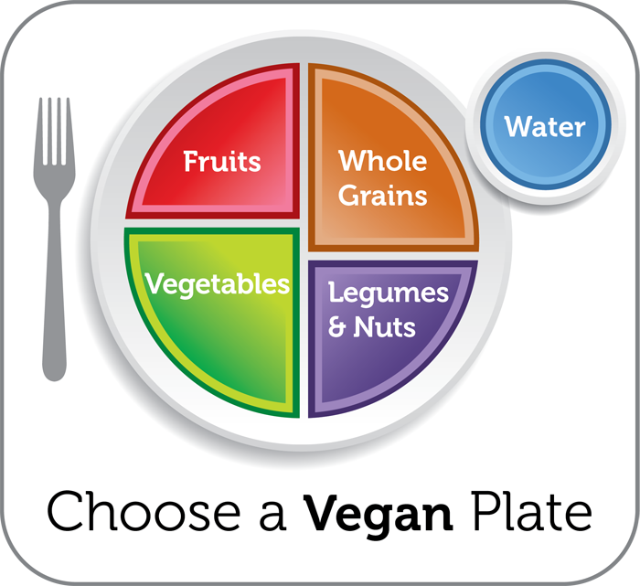 choose-a-vegan-plate.png