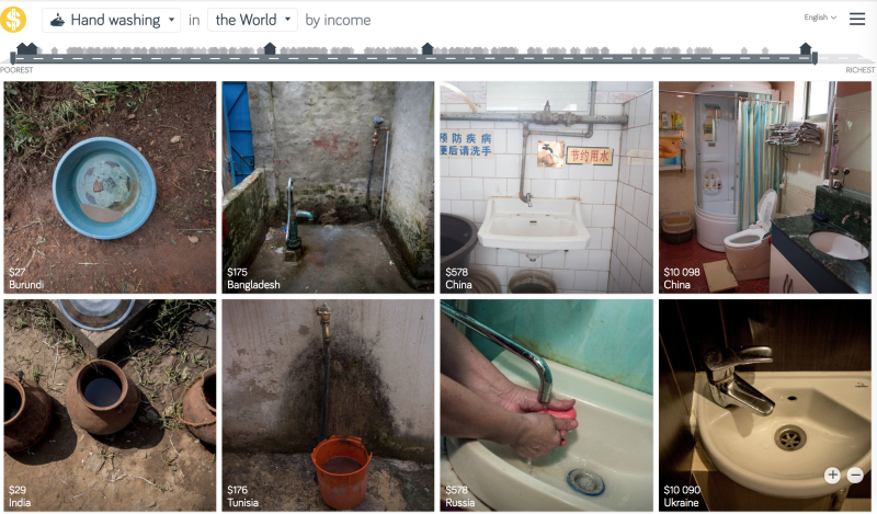 Hand washing artifacts around the world by income